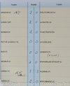 FINALE DEPARTEMENTALE U13 à LA VRAIE-CROIX : Après-Midi : GARCONS JOURNÉE 3  - AS ST ELOI LA VRAIE CROIX