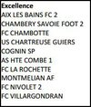 poule u17 et u15 ent - Football Club Villargondran 1974