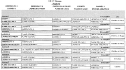Planning Phase 3 - U9-U8