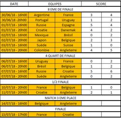 Tableau Final - FOOTBALL CLUB DE LA COTE DES BLANCS