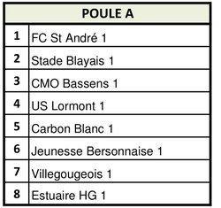 Calendrier u11 2ieme phase - FOOTBALL CLUB VILLEGOUGEOIS