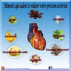 8 Aliments qui aident à réduire votre pression artériel