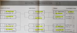 TOURNOI FRANCOIS FOUIN 11eme Edition - U9 - SAINT AVERTIN SPORTS FOOTBALL