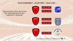 Résultats des Matchs de préparations, Groupe Séniors - UNION CHATILLONNAISE COLOMBINE FOOTBALL