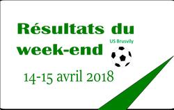 Résultats du week-end du 14-15 avril 2018