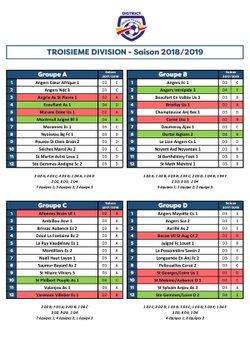Groupe D3 Championnat 2018 / 2019