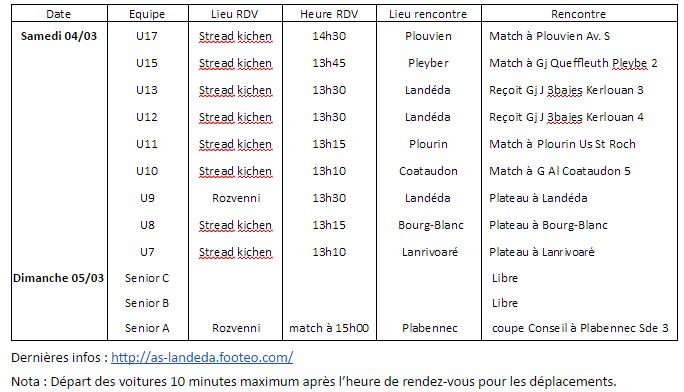 Convocations du 04-05/03