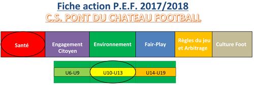 Fiche_9_PEF_U10_U11_Nutrition.png