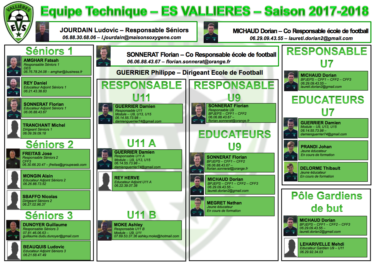 Organigramme Vallières Saison 2017:2018.jpeg