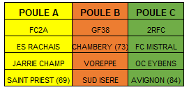 poule u13.PNG