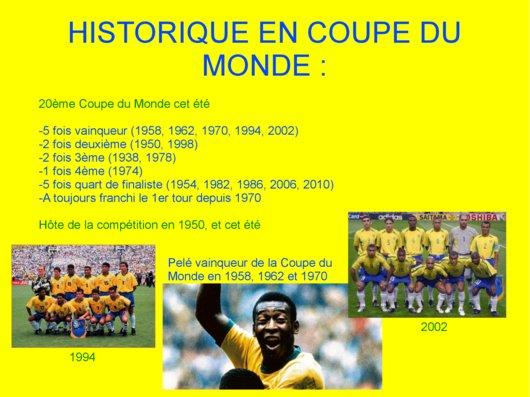 Actualit en route pour le br sil n 8 br sil club football football club fleur footeo - Coupe du monde historique ...