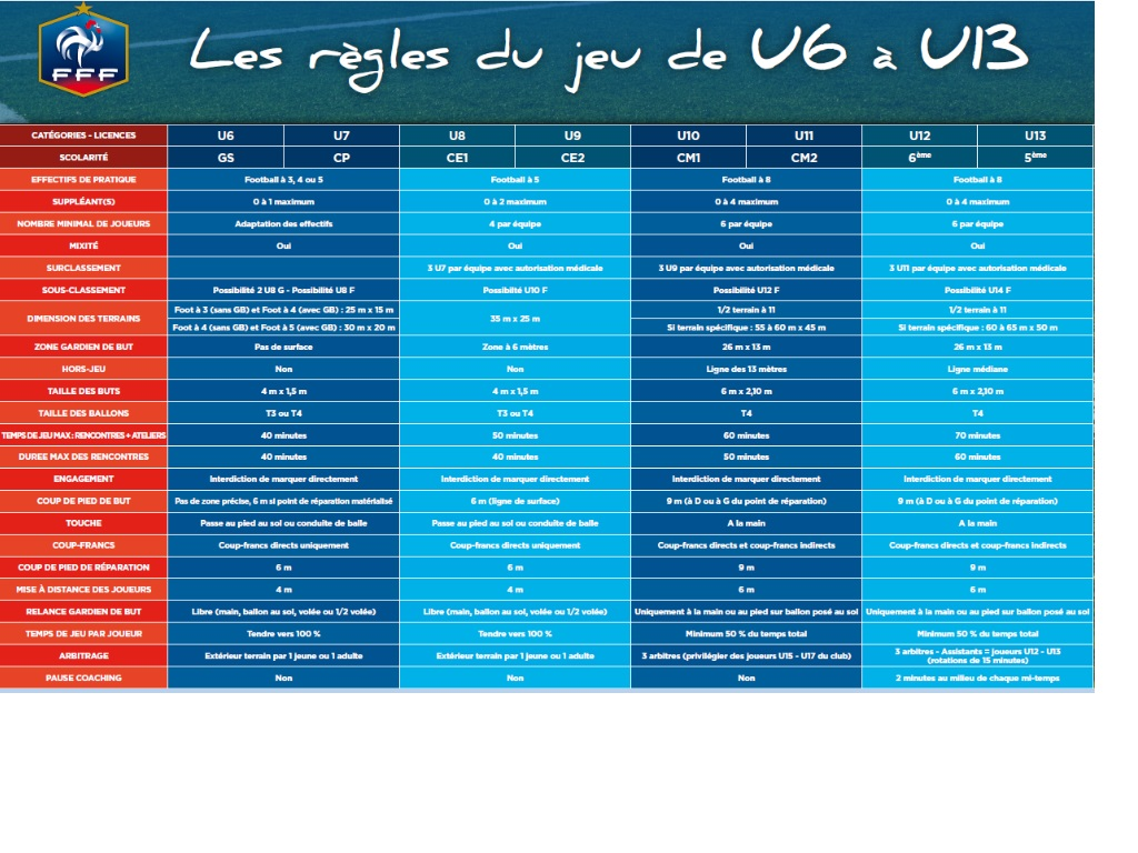 REGLES U6 U13.jpg