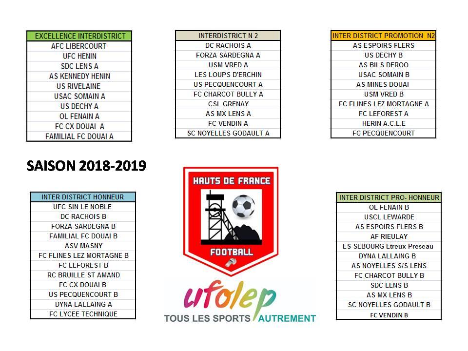 poules 2018-19