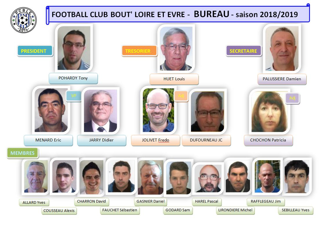 Bureau 2018/2019