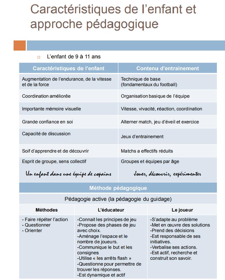 caracteristiqueU11-U10