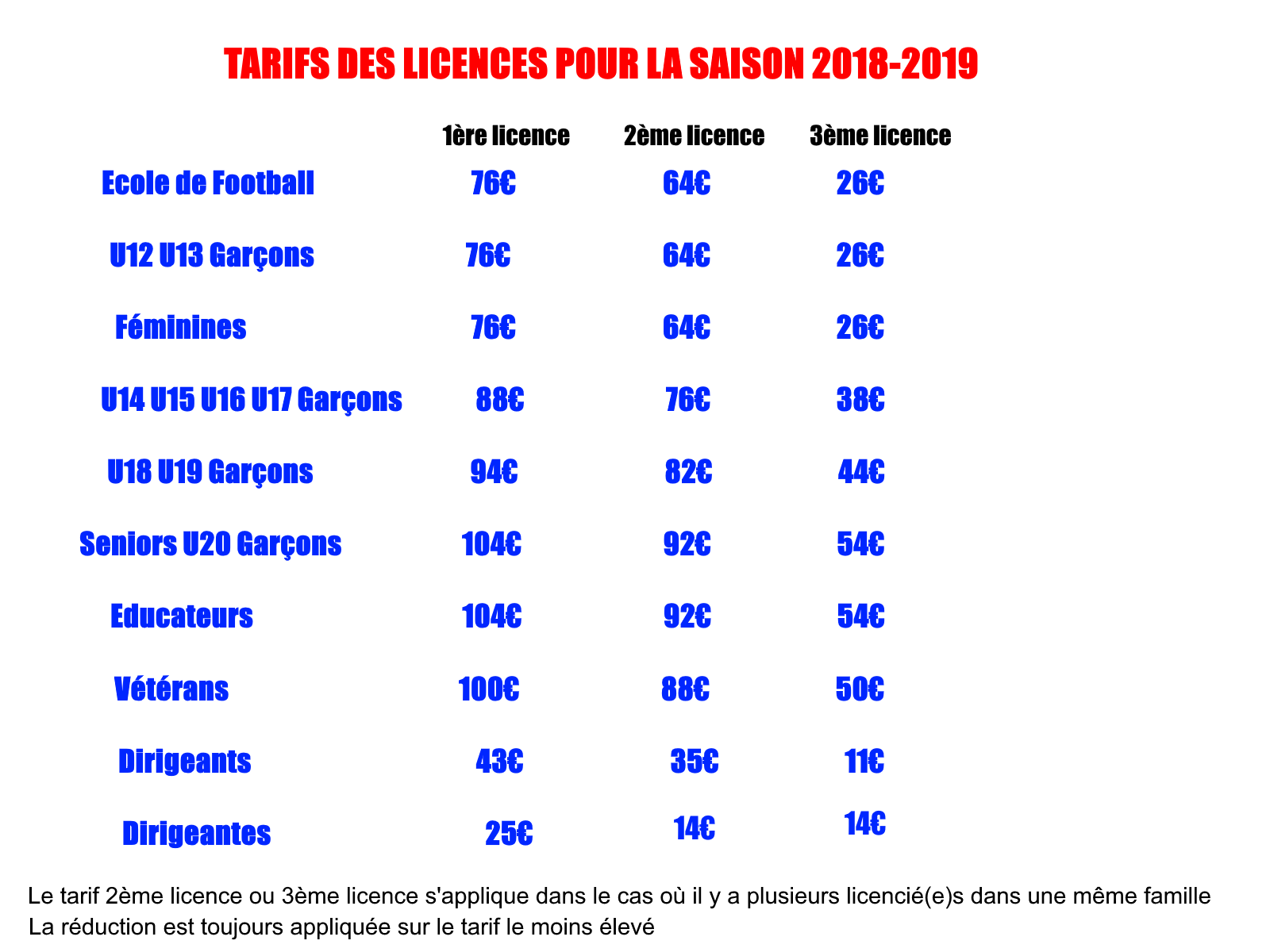 tarifs licences.png