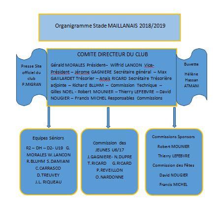 Organigrame 2018-2019