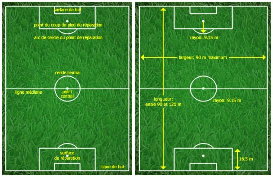 les 17 lois du jeu club football union sportive pelican footeo. Black Bedroom Furniture Sets. Home Design Ideas