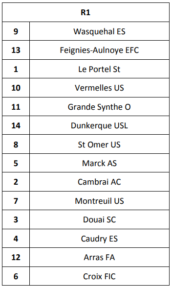 u19 groupe.png