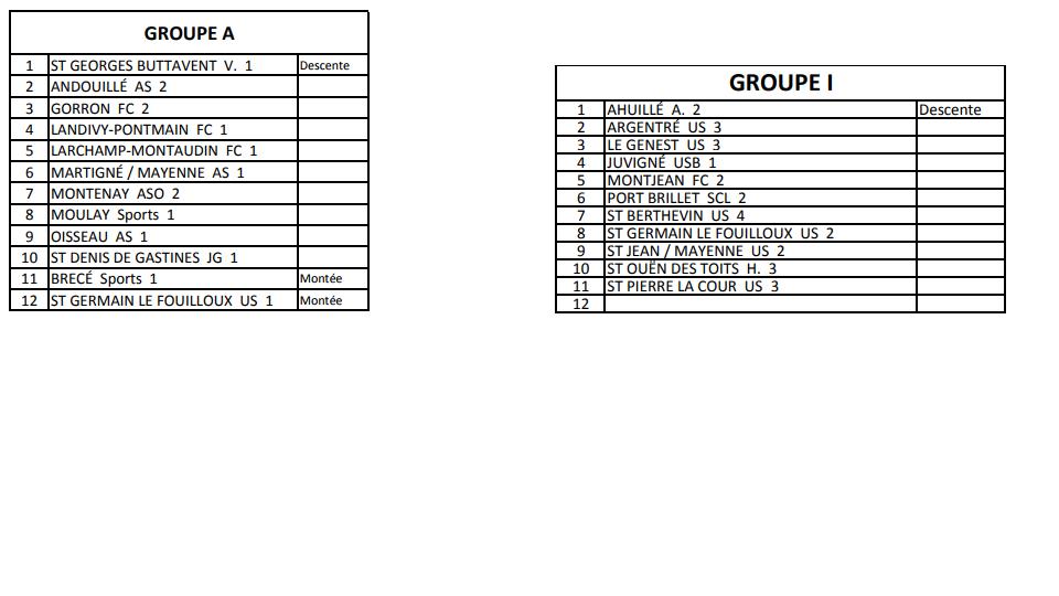Groupes seniors 2017-2018.png