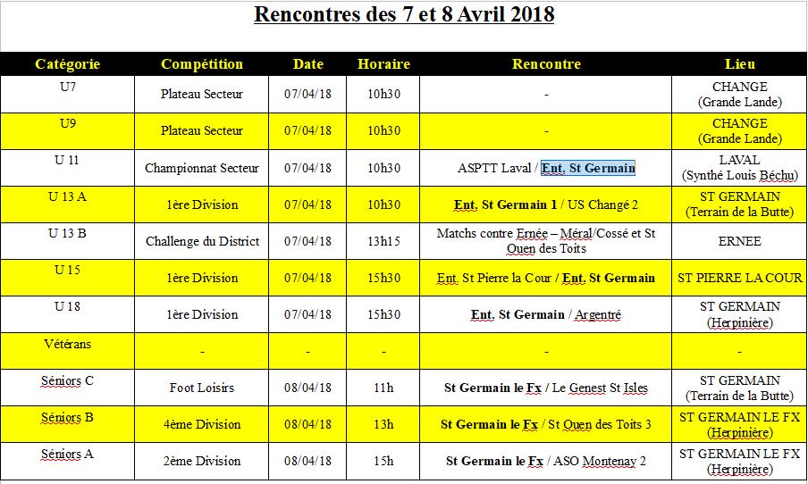 Matchs des 24-25 Février.PNG