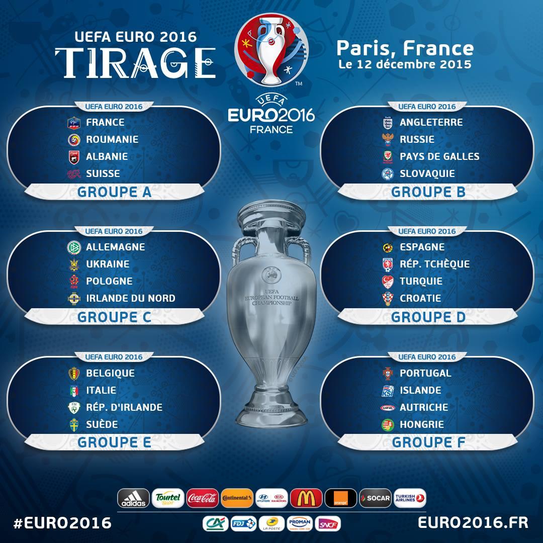 tirage de l uefa euro 2016