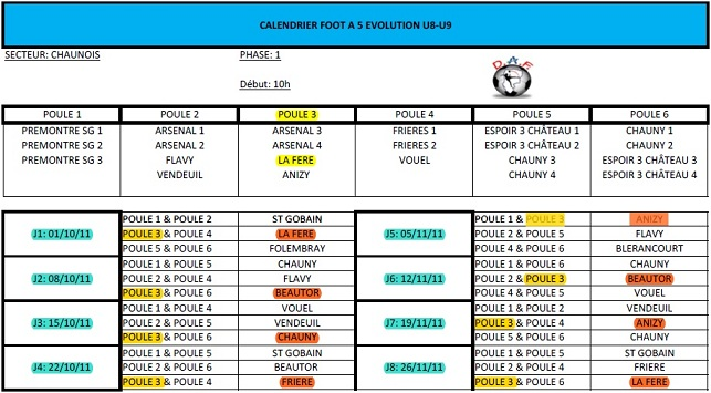 U9 - Phase 1 - Saison 2011/2012