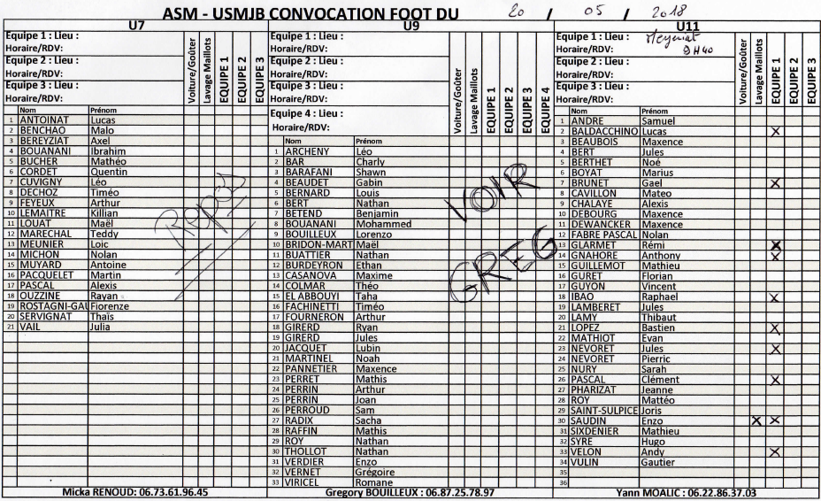 Convocs U7, U9 et U11, 20 Mai.PNG