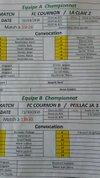 Dimanche 21 Octobre - Football Club de Cournon