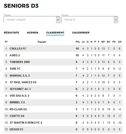 Week end du 13-14 Octobre : Les seniors