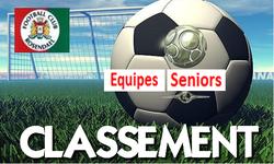 Classement Seniors A au dimanche 21/10/18 - FOOTBALL CLUB DE ROSENDAEL