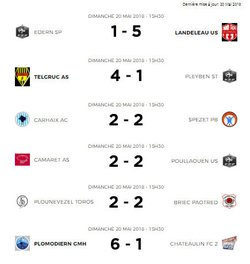Dimanche 20 mai 2018 - Equipe A - Match gagné 6 à 1 contre Châteaulin FC 2 - LES GAS DU MENEZ-HOM