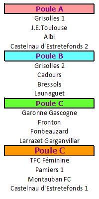PouleU11-v1.JPG