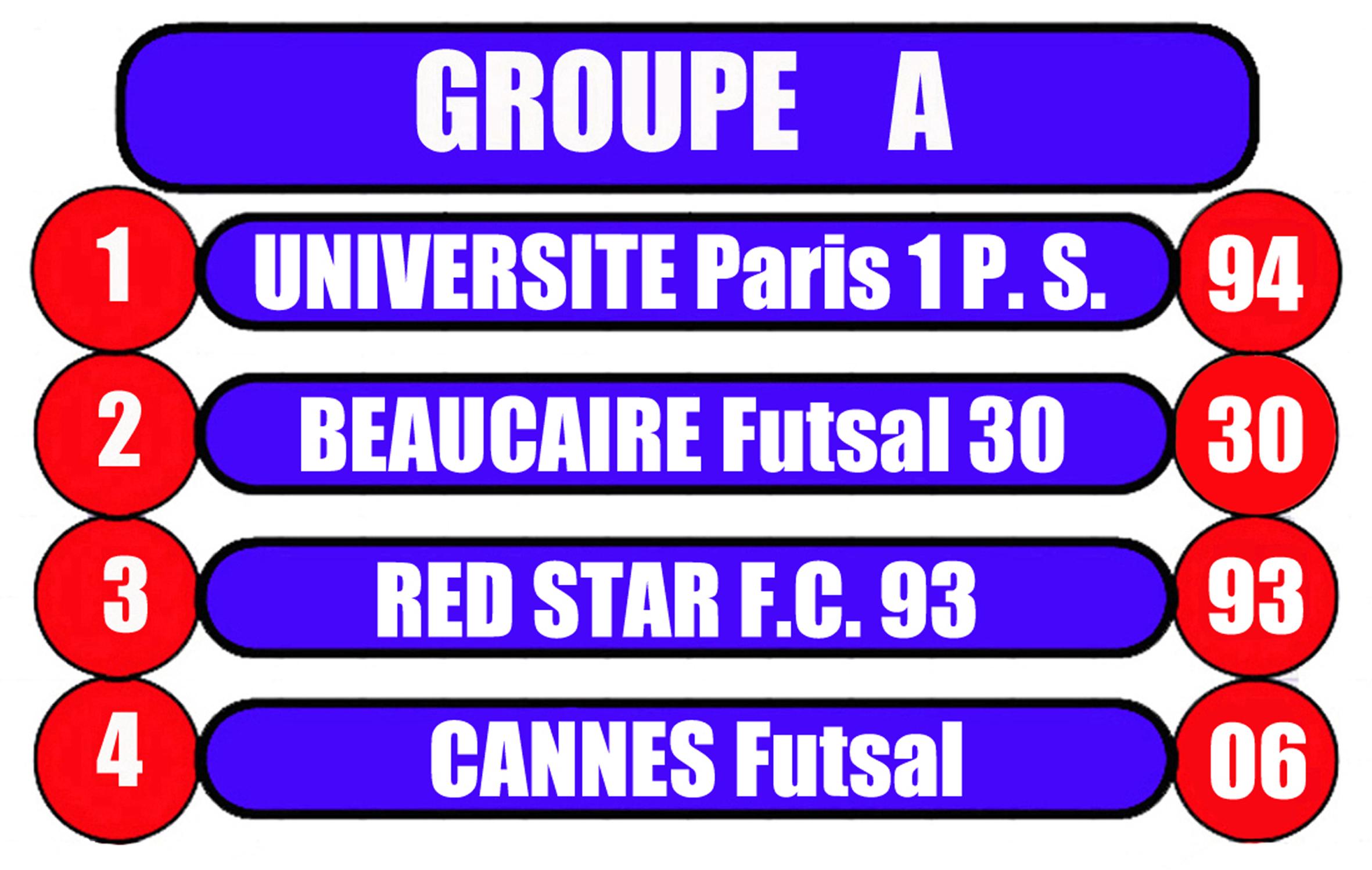 Groupe A avec Beaucaire Futsal 30