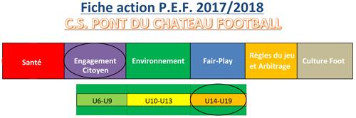 Fiche_8_U14_U19_PEF_CSP_Engagement.png