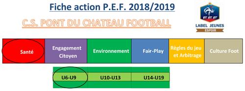 Fiche_Action_19_2_PES_Sante_U6_U9.png