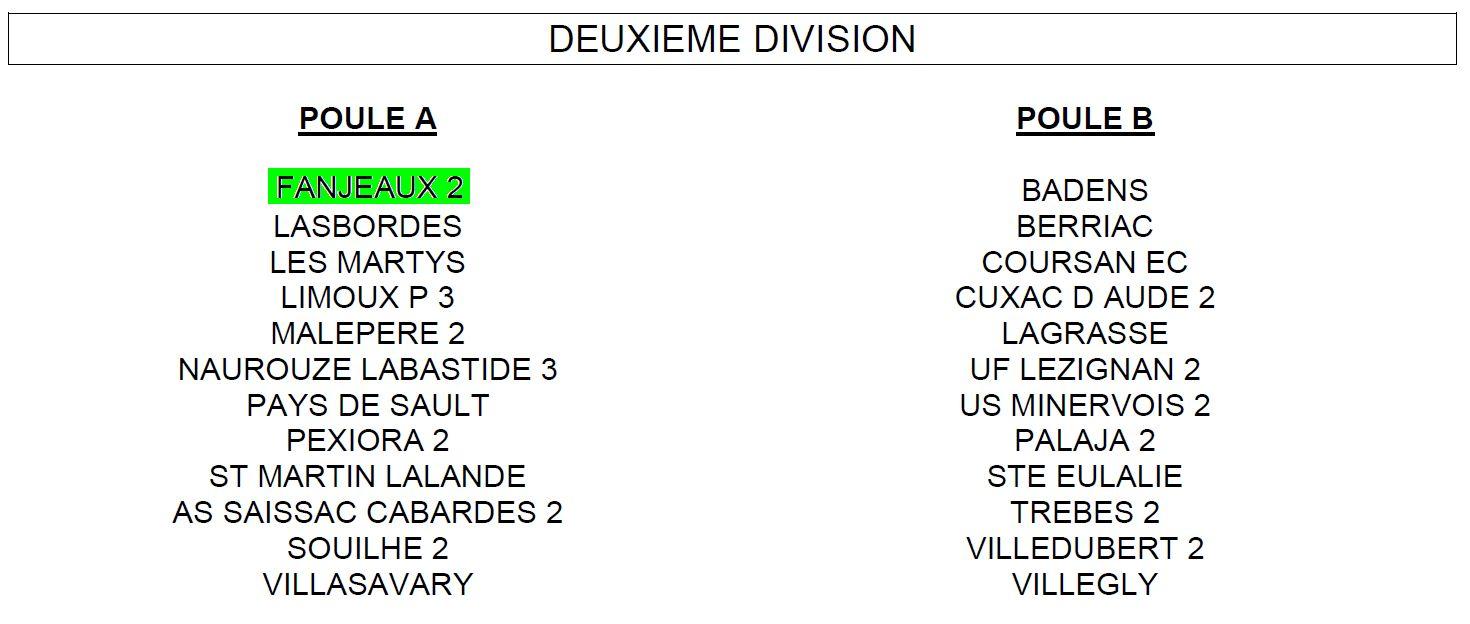 Saison 2012-2013 - Deuxième Division - Poule A