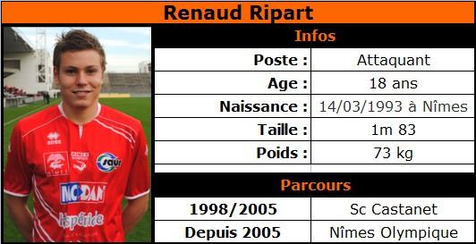Renaud Ripart