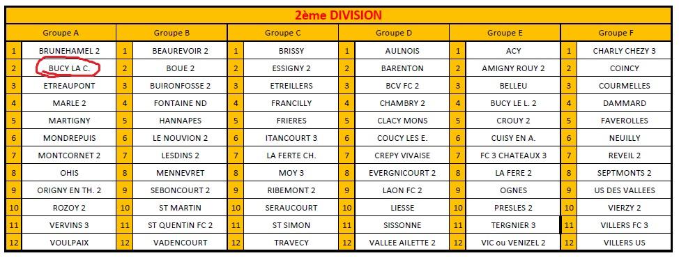 Groupe 2015-2016