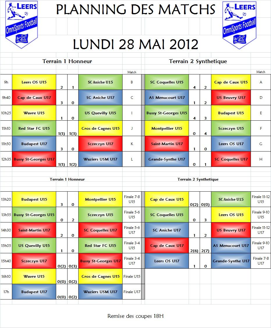 Planning et résultats du lundi