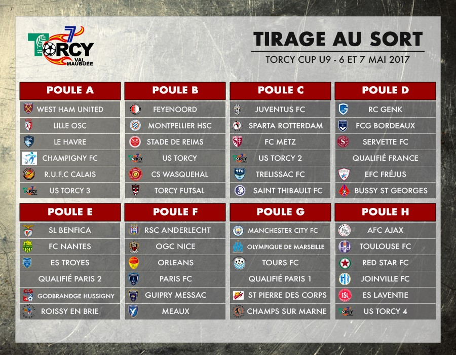 Tirage au sort des Poules - Torcy Cup U9 2017