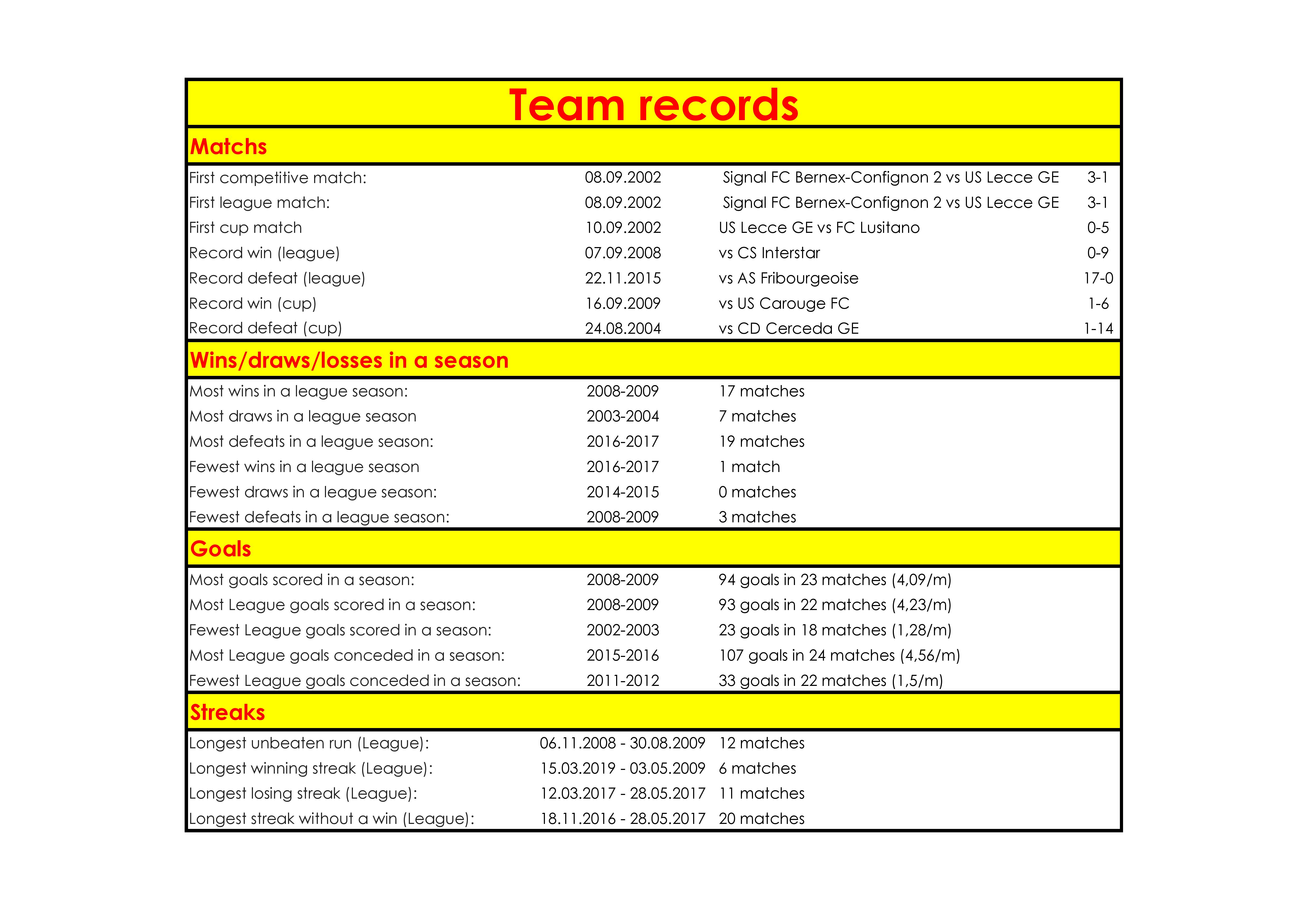 Records-page-001.jpg