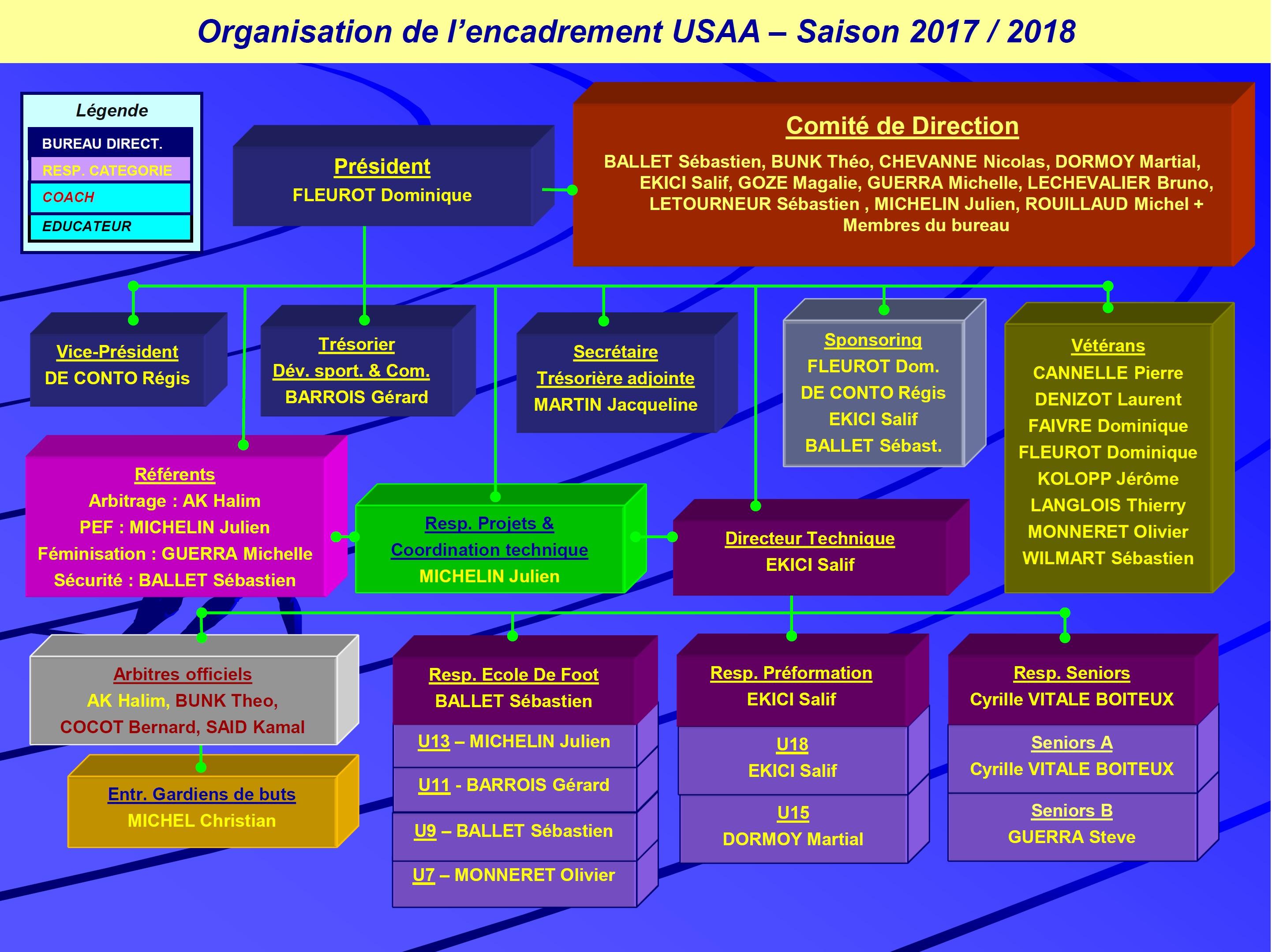 Organigramme USAA - 2017 2018
