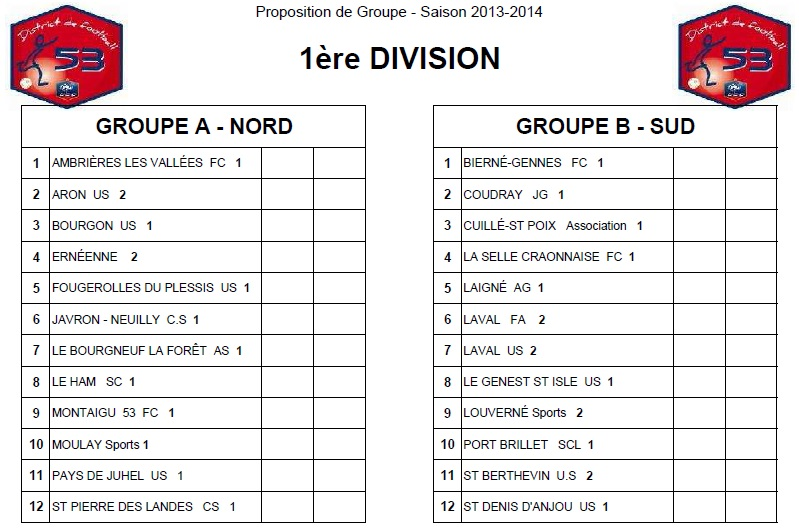 GROUPE A 2013